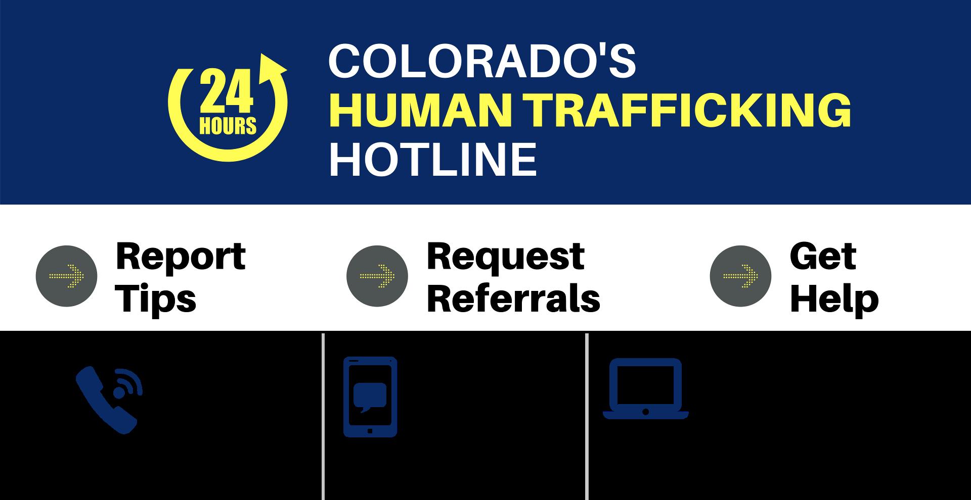Colorado's Human Trafficking Hotline: Online resource Directory
